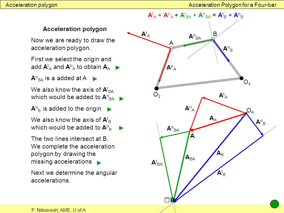 P. Nikravesh, AME, U of A Acceleration Polygon for a Four-bar Acceleration polygon Now we are ready to draw the acceleration polygon. First we select