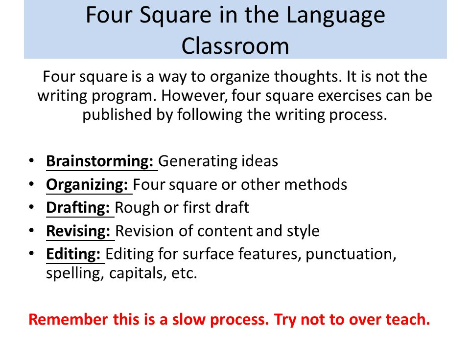 Four Square in the Language Classroom Four square is a way to organize thoughts.