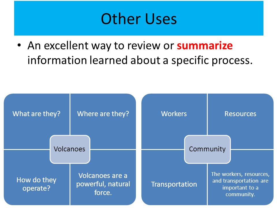 Other Uses An excellent way to review or summarize information learned about a specific process.