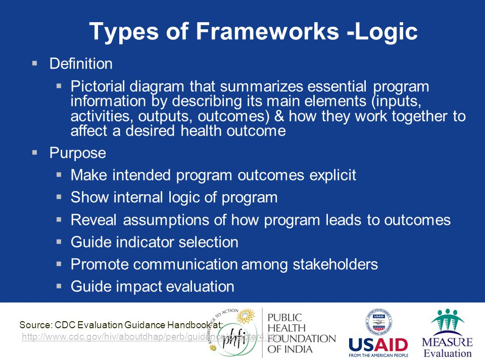 Types of Frameworks -Logic  Definition  Pictorial diagram that summarizes essential program information by describing its main elements (inputs, act