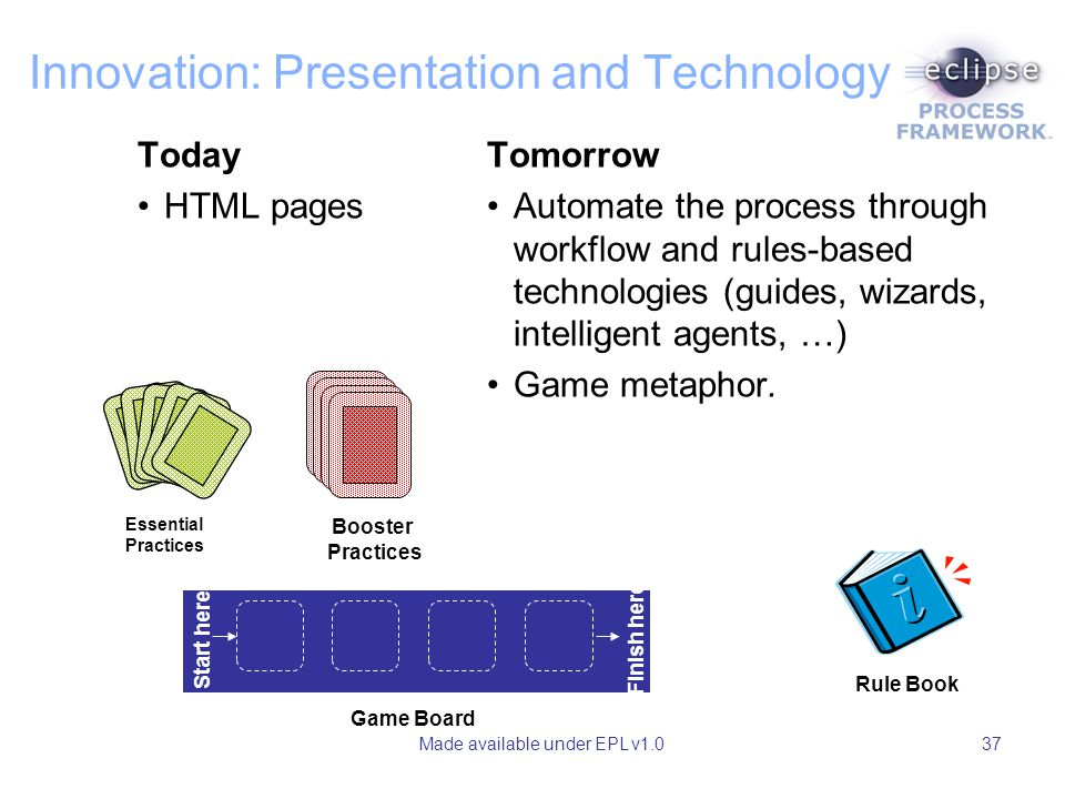 Made available under EPL v1.037 Innovation: Presentation and Technology Today HTML pages Tomorrow Automate the process through workflow and rules-base