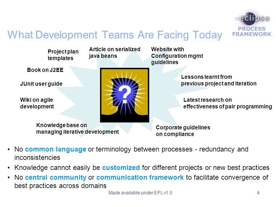 Made available under EPL v1.04 What Development Teams Are Facing Today No common language or terminology between processes - redundancy and inconsistencies Knowledge cannot easily be customized for different projects or new best practices No central community or communication framework to facilitate convergence of best practices across domains Book on J2EE Article on serialized java beans Website with Configuration mgmt guidelines Lessons learnt from previous project and iteration Knowledge base on managing iterative development Corporate guidelines on compliance Wiki on agile development JUnit user guide Latest research on effectiveness of pair programming Project plan templates