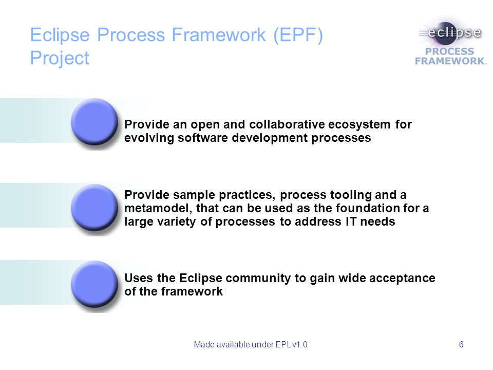 Made available under EPL v1.06 Eclipse Process Framework (EPF) Project Provide an open and collaborative ecosystem for evolving software development processes Provide sample practices, process tooling and a metamodel, that can be used as the foundation for a large variety of processes to address IT needs Uses the Eclipse community to gain wide acceptance of the framework