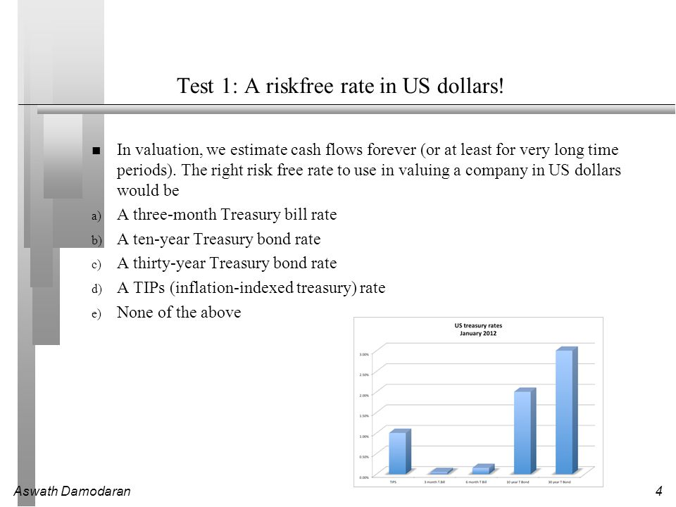 Aswath Damodaran4 Test 1: A riskfree rate in US dollars! In valuation, we estimate cash flows forever (or at least for very long time periods). The ri