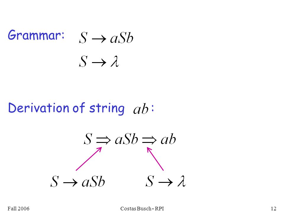 Fall 2006Costas Busch - RPI12 Grammar: Derivation of string :