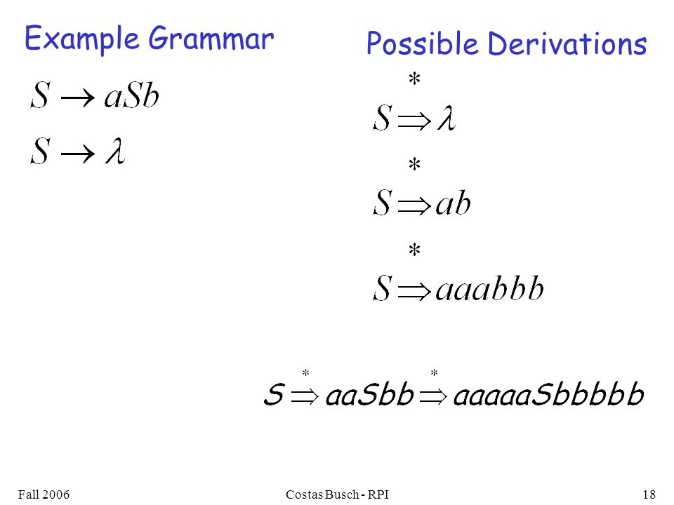 Fall 2006Costas Busch - RPI18 Example Grammar Possible Derivations