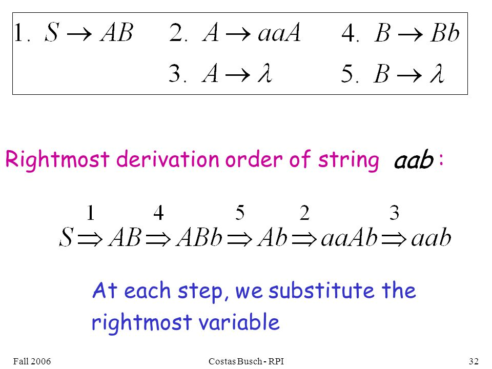 Fall 2006Costas Busch - RPI32 Rightmost derivation order of string : At each step, we substitute the rightmost variable