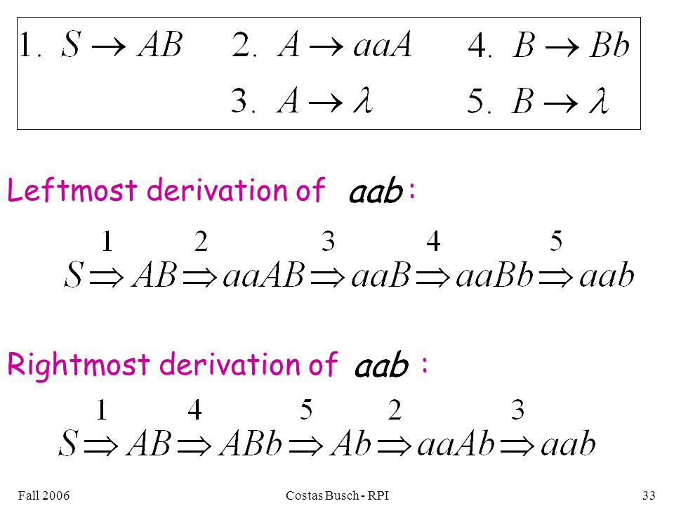 Fall 2006Costas Busch - RPI33 Rightmost derivation of : Leftmost derivation of :