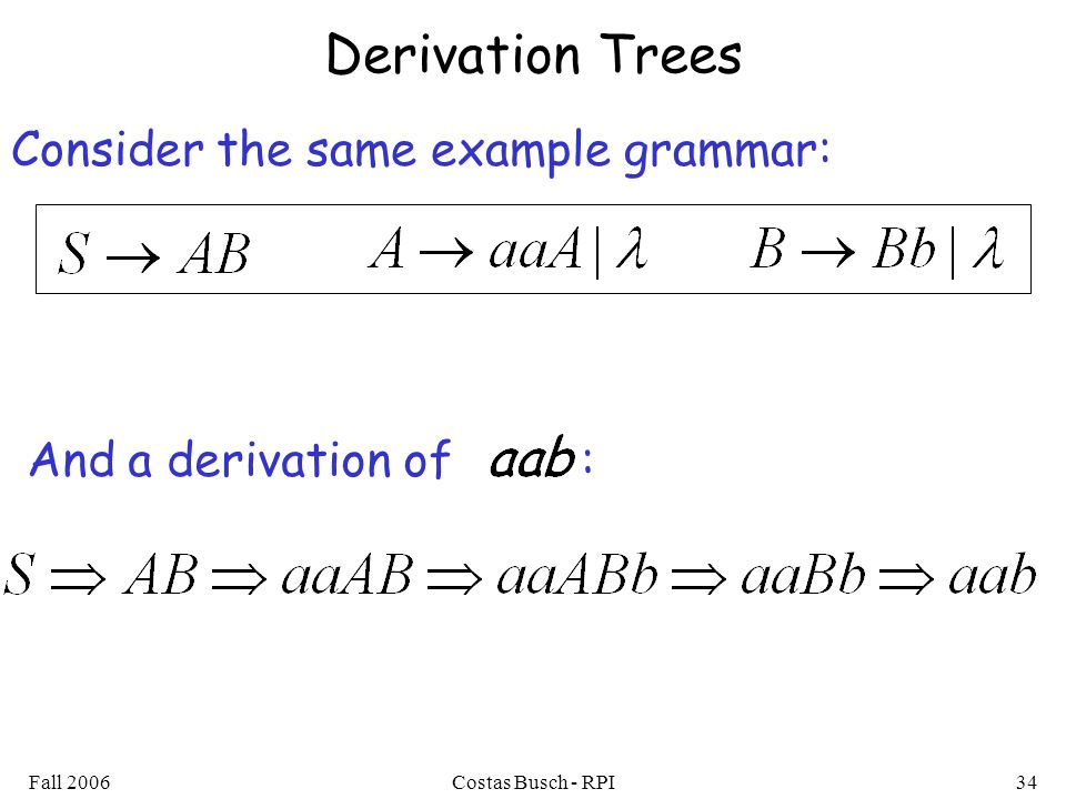 Fall 2006Costas Busch - RPI34 Derivation Trees Consider the same example grammar: And a derivation of :
