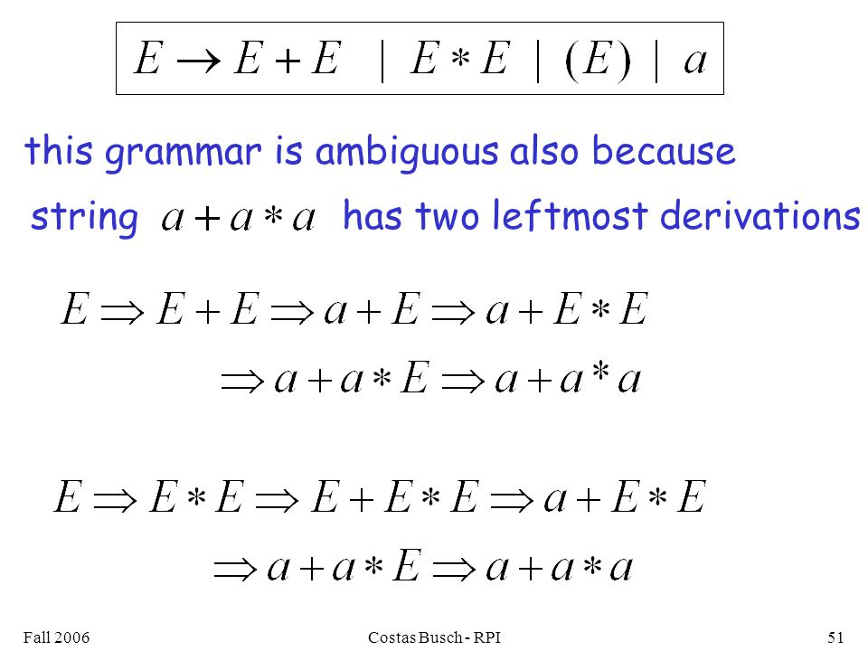 Fall 2006Costas Busch - RPI51 stringhas two leftmost derivations this grammar is ambiguous also because