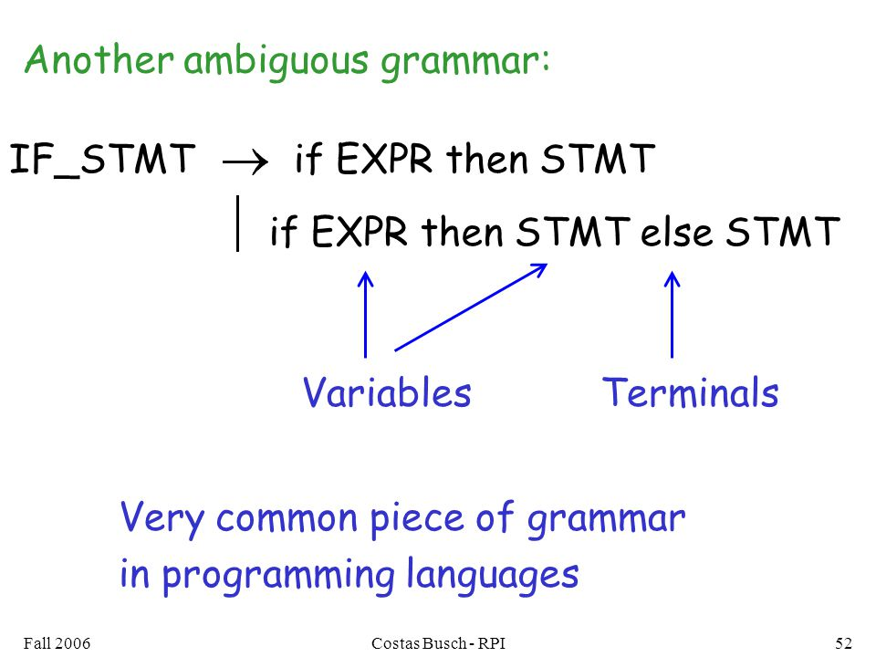 Fall 2006Costas Busch - RPI52 IF_STMTif EXPR then STMT if EXPR then STMT else STMT Another ambiguous grammar: VariablesTerminals Very common piece of