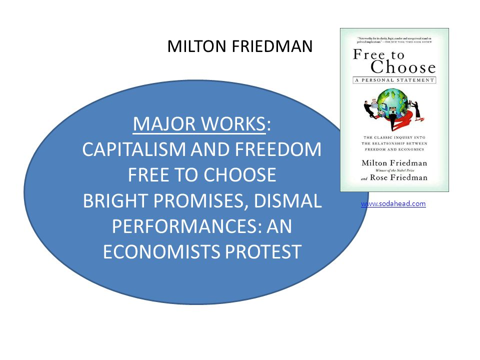 MILTON FRIEDMAN MAJOR WORKS: CAPITALISM AND FREEDOM FREE TO CHOOSE BRIGHT PROMISES, DISMAL PERFORMANCES: AN ECONOMISTS PROTEST