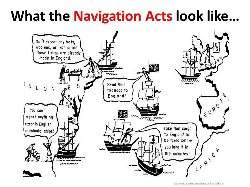 What the Navigation Acts look like… http://www.mrvanduyne.com/revcauses/tightgrip02.htm