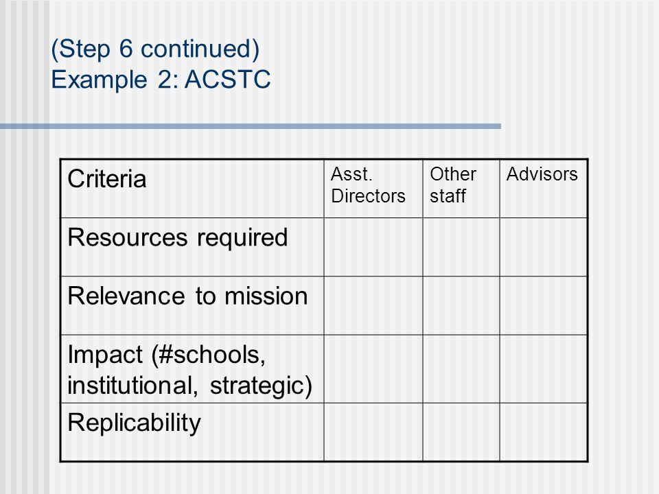 (Step 6 continued) Example 2: ACSTC Criteria Asst.
