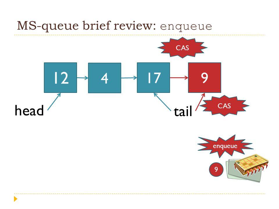 MS-queue brief review: enqueue 4 head tail enqueue 9 CAS 12 179
