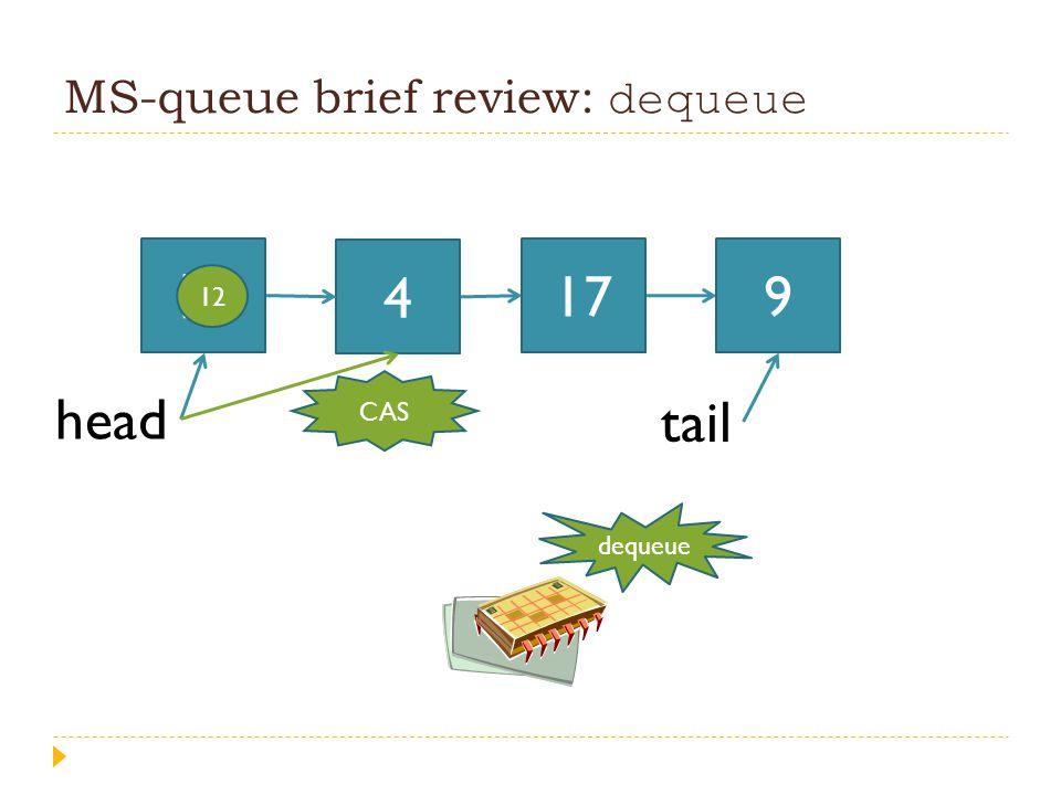 MS-queue brief review: dequeue 4 head tail dequeue CAS 12 179 12
