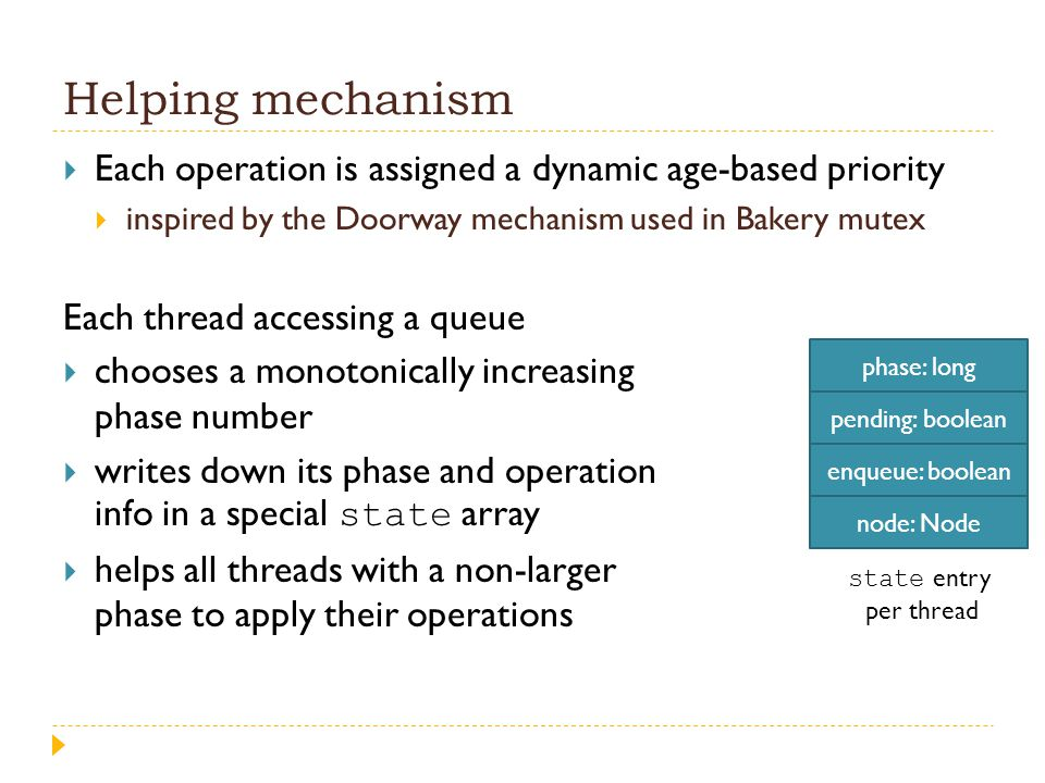 Helping mechanism  Each operation is assigned a dynamic age-based priority  inspired by the Doorway mechanism used in Bakery mutex Each thread acces