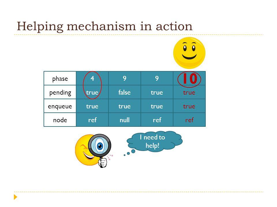Helping mechanism in action 4 true ref 9 false true null 9 true ref 10 true ref I need to help! phase pending enqueue node