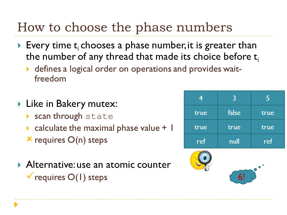 How to choose the phase numbers  Every time t i chooses a phase number, it is greater than the number of any thread that made its choice before t i 