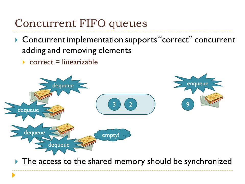 """Concurrent FIFO queues  Concurrent implementation supports """"correct"""" concurrent adding and removing elements  correct = linearizable  The access to"""