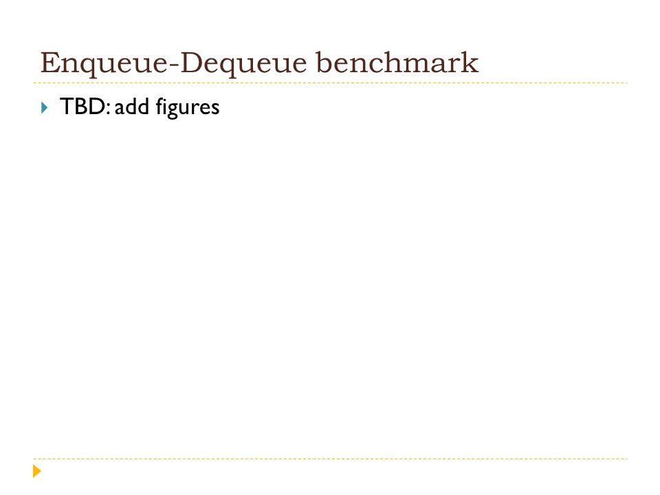 Enqueue-Dequeue benchmark  TBD: add figures