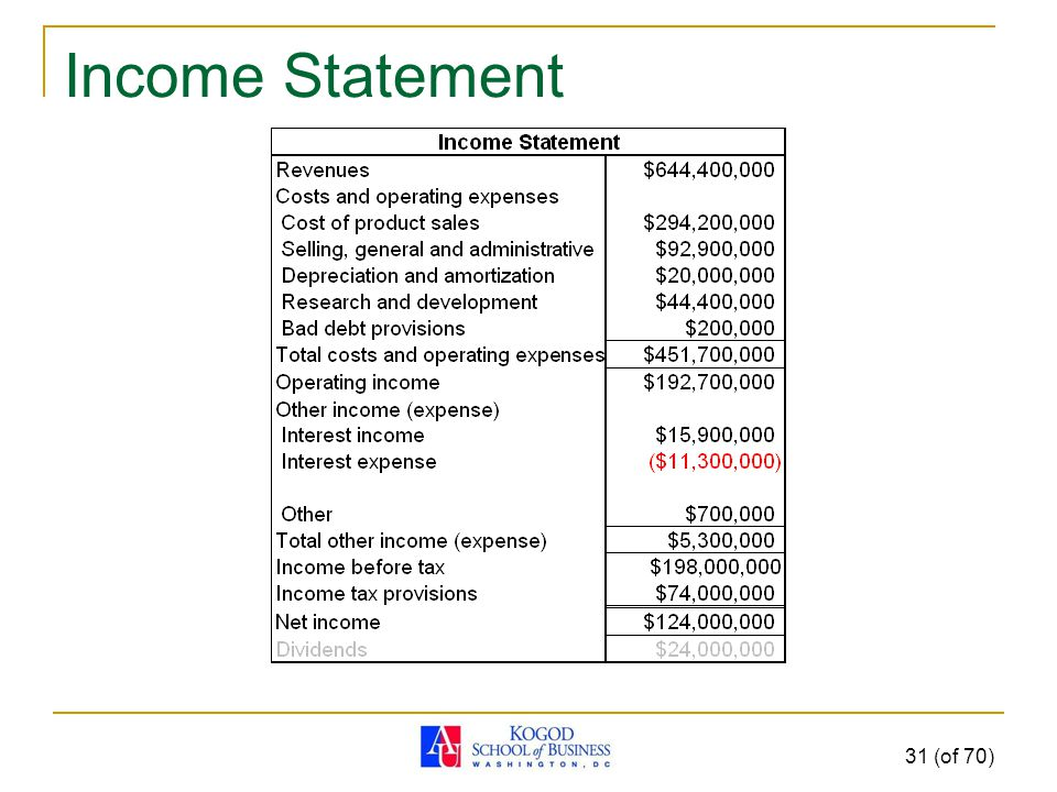 Income Statement 31 (of 70)