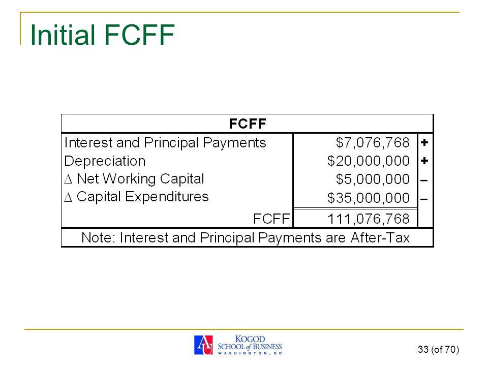 Initial FCFF 33 (of 70)
