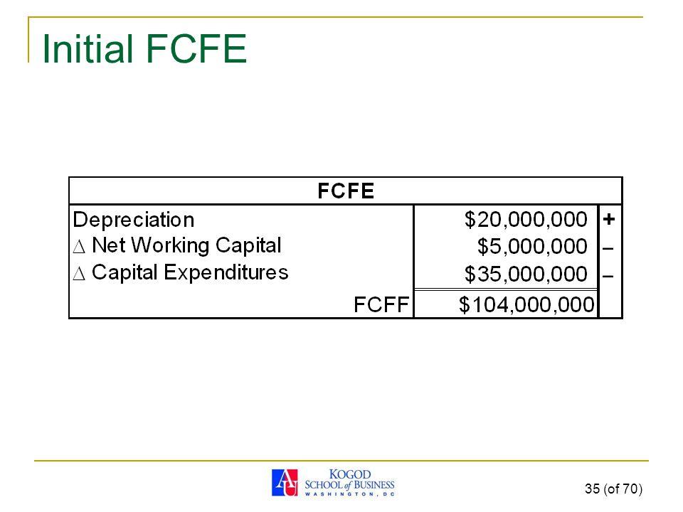 Initial FCFE 35 (of 70)