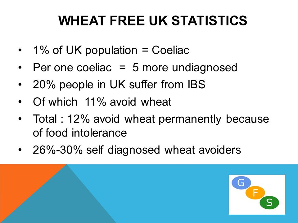 WHEAT FREE UK STATISTICS 1% of UK population = Coeliac Per one coeliac = 5 more undiagnosed 20% people in UK suffer from IBS Of which 11% avoid wheat Total : 12% avoid wheat permanently because of food intolerance 26%-30% self diagnosed wheat avoiders