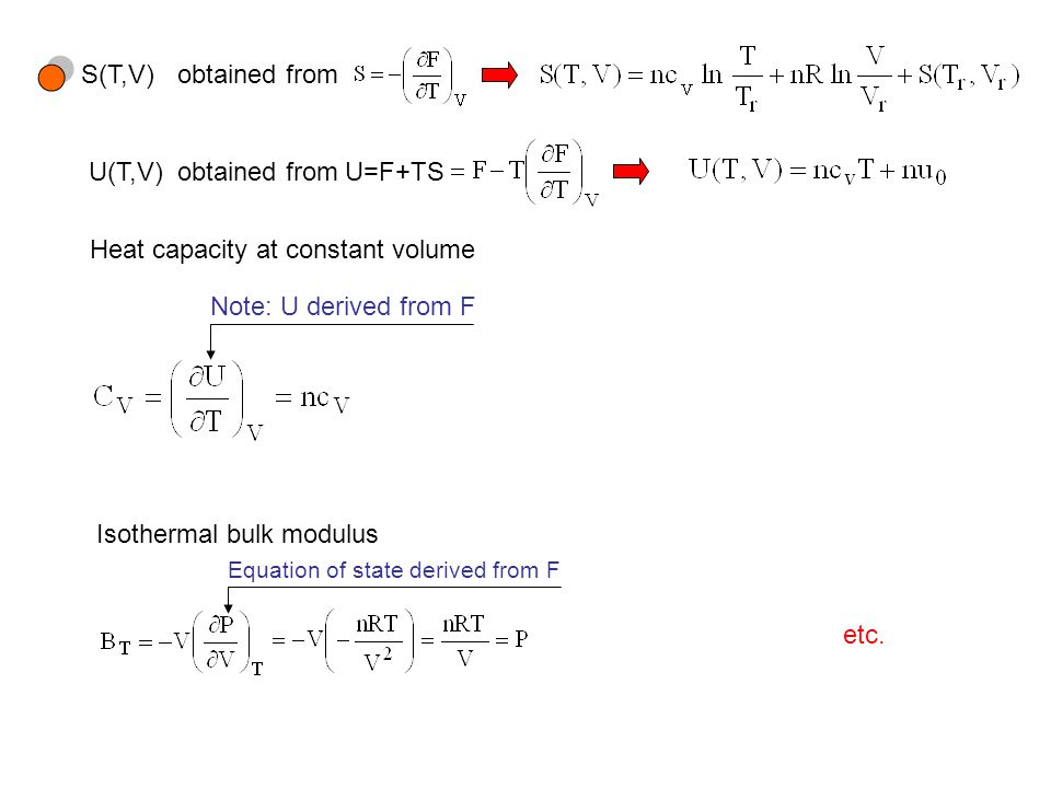 Equation of state derived from F Note: U derived from F S(T,V)obtained from U(T,V)obtained from U=F+TS Heat capacity at constant volume Isothermal bul