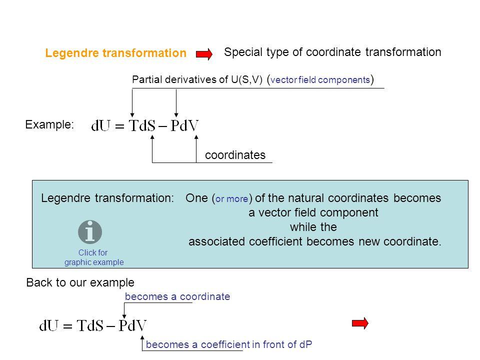 Legendre transformation Special type of coordinate transformation Example: coordinates Partial derivatives of U(S,V) ( vector field components ) Legen