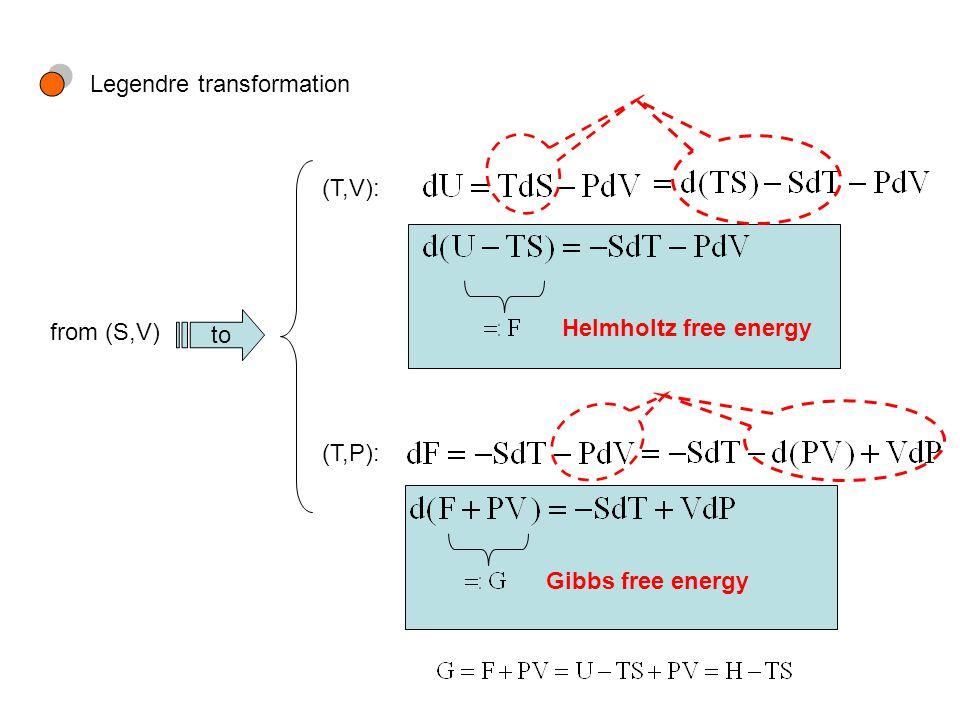 Legendre transformation from (S,V) to (T,V): Helmholtz free energy (T,P): Gibbs free energy