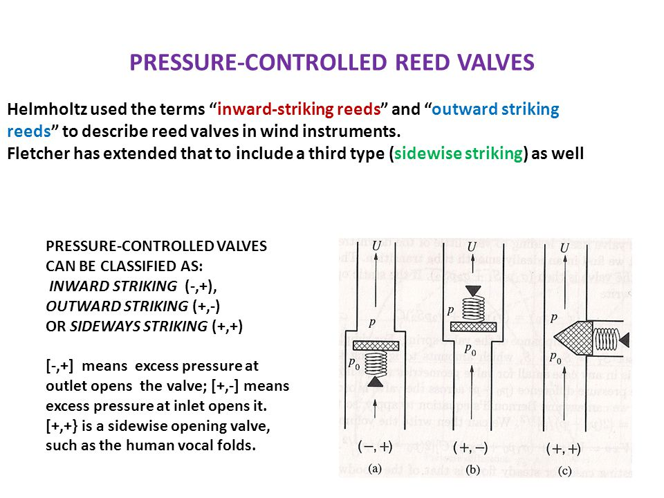 PRESSURE-CONTROLLED REED VALVES PRESSURE-CONTROLLED VALVES CAN BE CLASSIFIED AS: INWARD STRIKING (-,+), OUTWARD STRIKING (+,-) OR SIDEWAYS STRIKING (+,+) [-,+] means excess pressure at outlet opens the valve; [+,-] means excess pressure at inlet opens it.