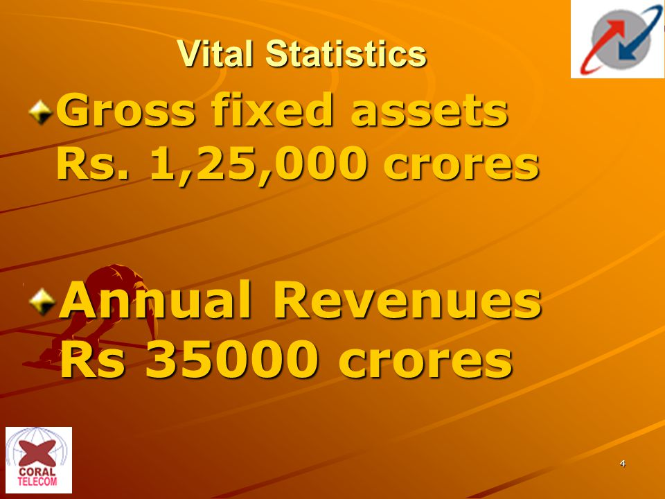 4 Vital Statistics Gross fixed assets Rs. 1,25,000 crores Rs.