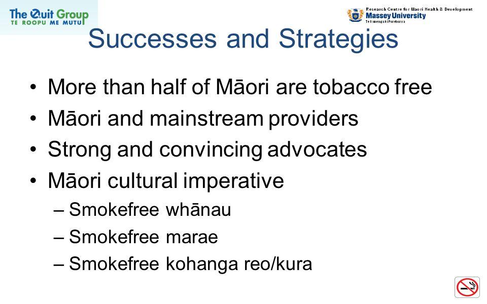 Successes and Strategies More than half of Māori are tobacco free Māori and mainstream providers Strong and convincing advocates Māori cultural imperative –Smokefree whānau –Smokefree marae –Smokefree kohanga reo/kura
