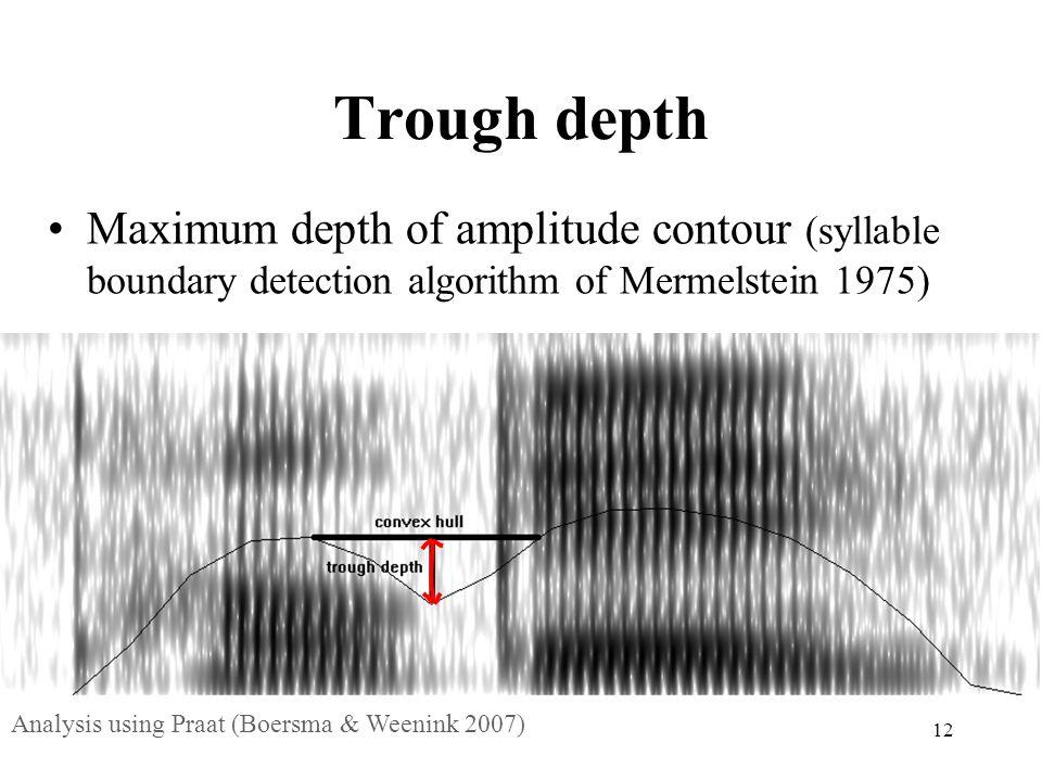 12 Analysis using Praat (Boersma & Weenink 2007) Trough depth Maximum depth of amplitude contour (syllable boundary detection algorithm of Mermelstein
