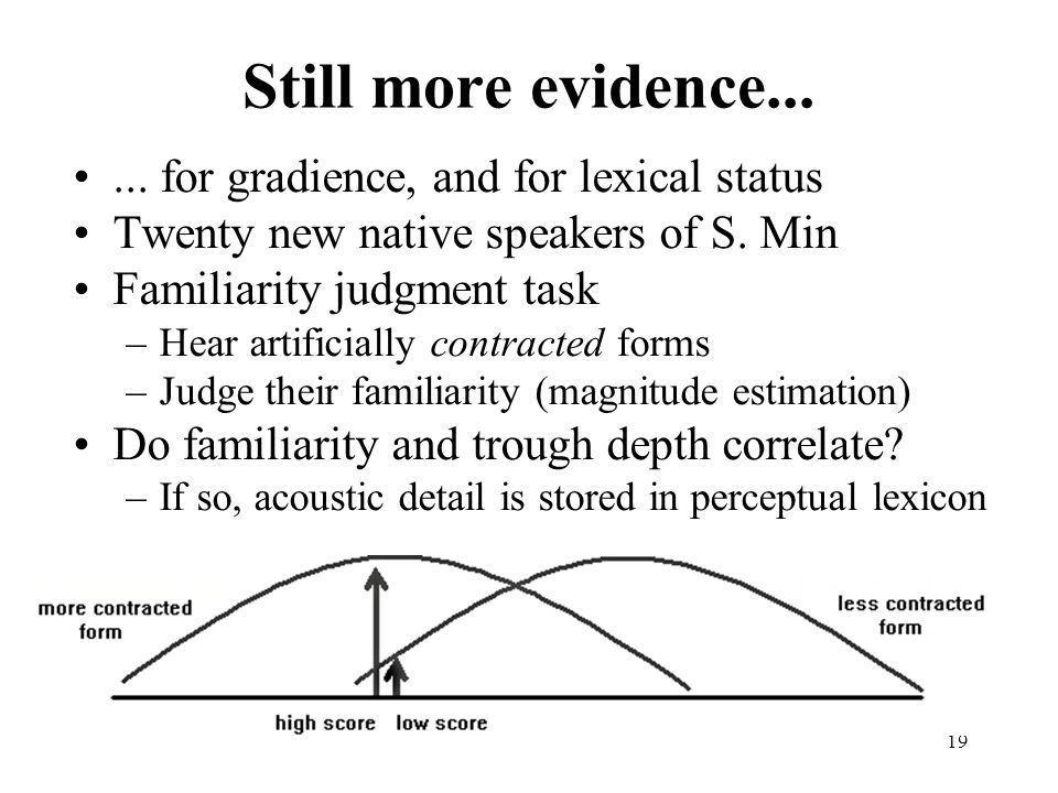 19 Still more evidence...... for gradience, and for lexical status Twenty new native speakers of S. Min Familiarity judgment task –Hear artificially c