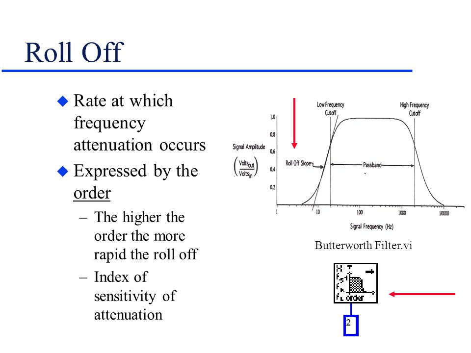 Roll Off u Rate at which frequency attenuation occurs u Expressed by the order –The higher the order the more rapid the roll off –Index of sensitivity