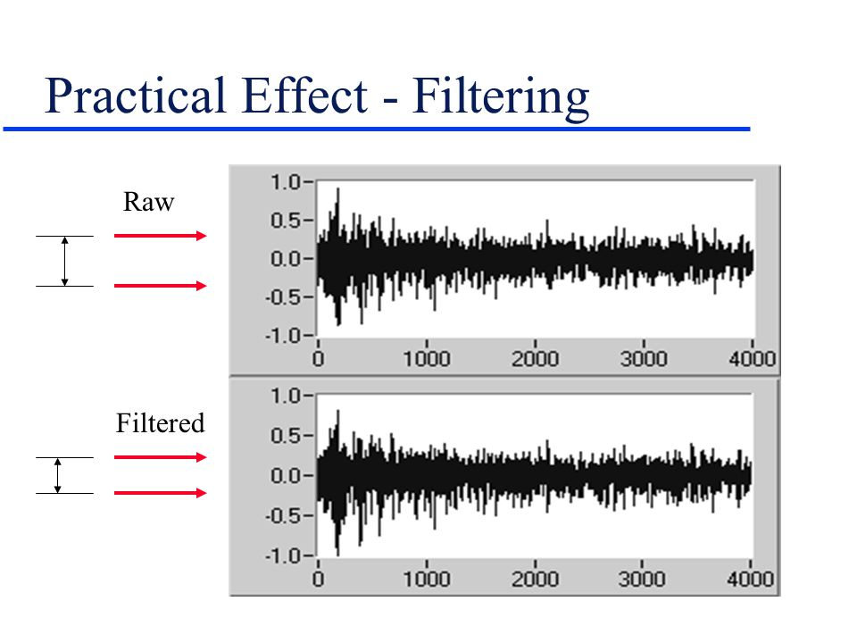 Practical Effect - Filtering Raw Filtered
