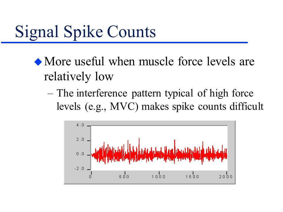 Signal Spike Counts u More useful when muscle force levels are relatively low –The interference pattern typical of high force levels (e.g., MVC) makes