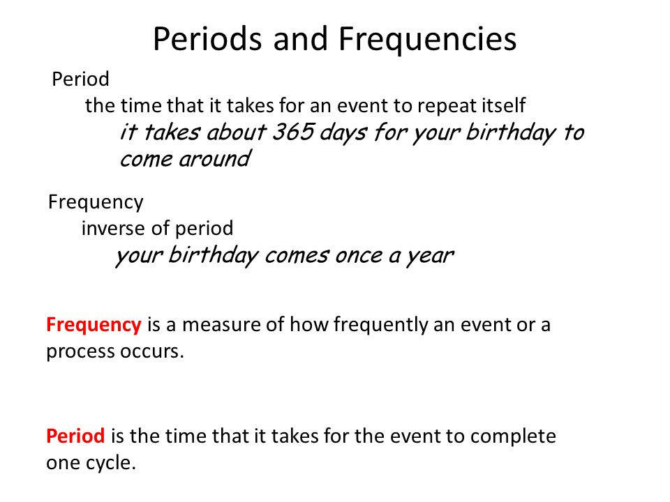 Periods and Frequency in Hz, cycles per second Consider a simple spring-mass system shown at the right.