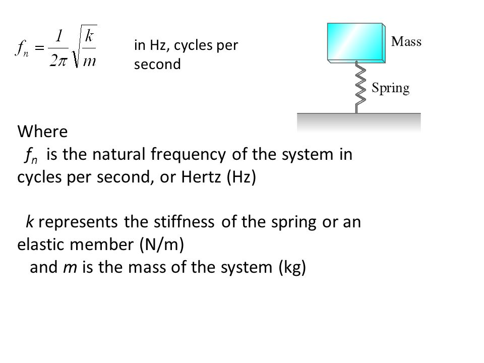 in seconds The period of oscillation, T, for the given system – the time that it takes for the mass to complete on cycle – is given by
