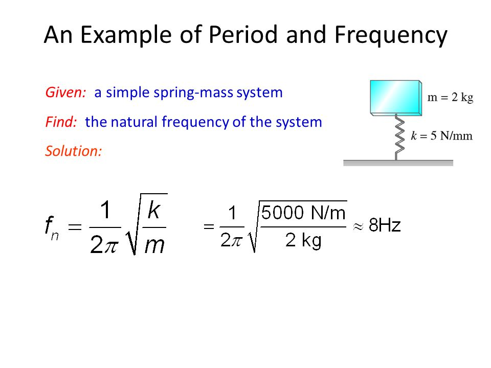 An Example of Period and Frequency Given: a simple spring-mass system Find: the natural frequency of the system Solution: