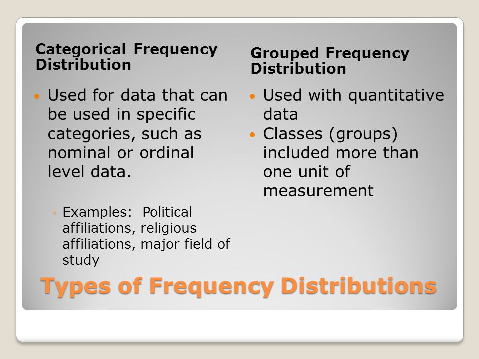 About Categorical Frequency Distributions  Make a table  Tally the data  Count the tallies  Find percentage of values in each class using the following formula:  Find the grand totals for frequency & percent ClassTallyFrequency%