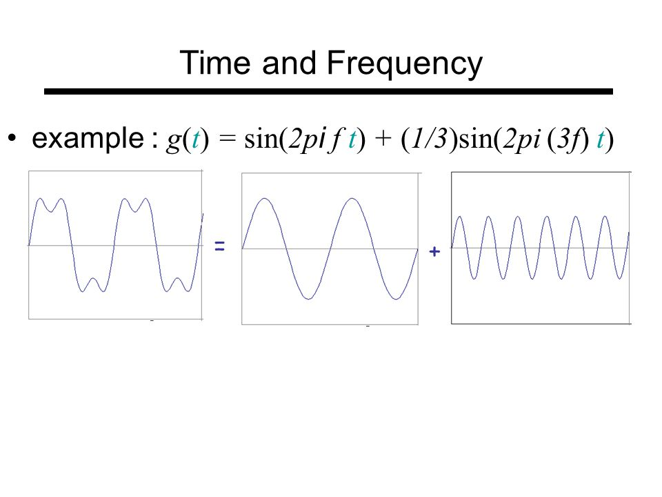 Frequency Spectra example : g(t) = sin(2p i f t) + (1/3)sin(2pi (3f) t) = +