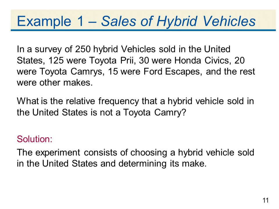 11 Example 1 – Sales of Hybrid Vehicles In a survey of 250 hybrid Vehicles sold in the United States, 125 were Toyota Prii, 30 were Honda Civics, 20 were Toyota Camrys, 15 were Ford Escapes, and the rest were other makes.
