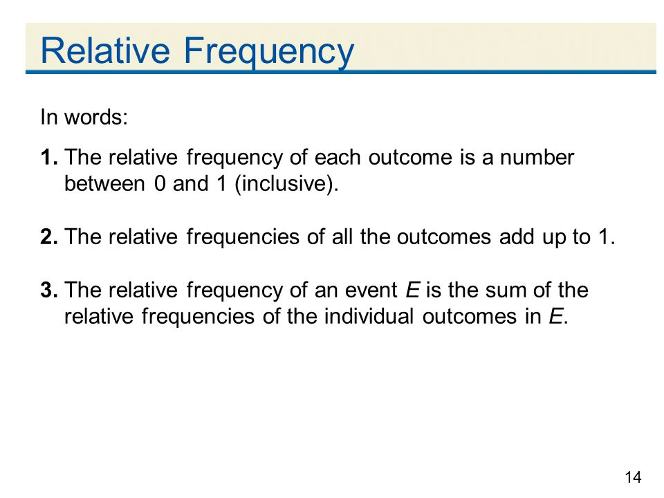 14 Relative Frequency In words: 1.