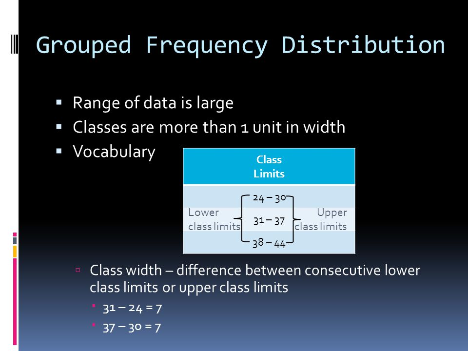 Grouped Frequency Distribution  Range of data is large  Classes are more than 1 unit in width  Vocabulary  Class width – difference between consec