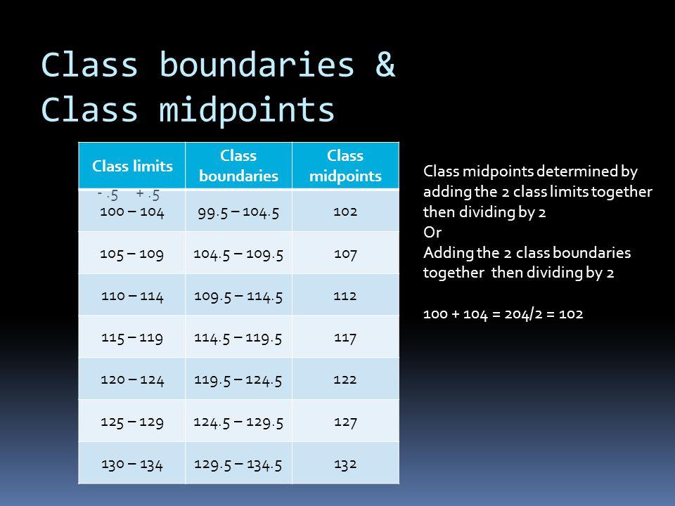 Class boundaries & Class midpoints Class limits Class boundaries Class midpoints 100 – 10499.5 – 104.5102 105 – 109104.5 – 109.5107 110 – 114109.5 – 1