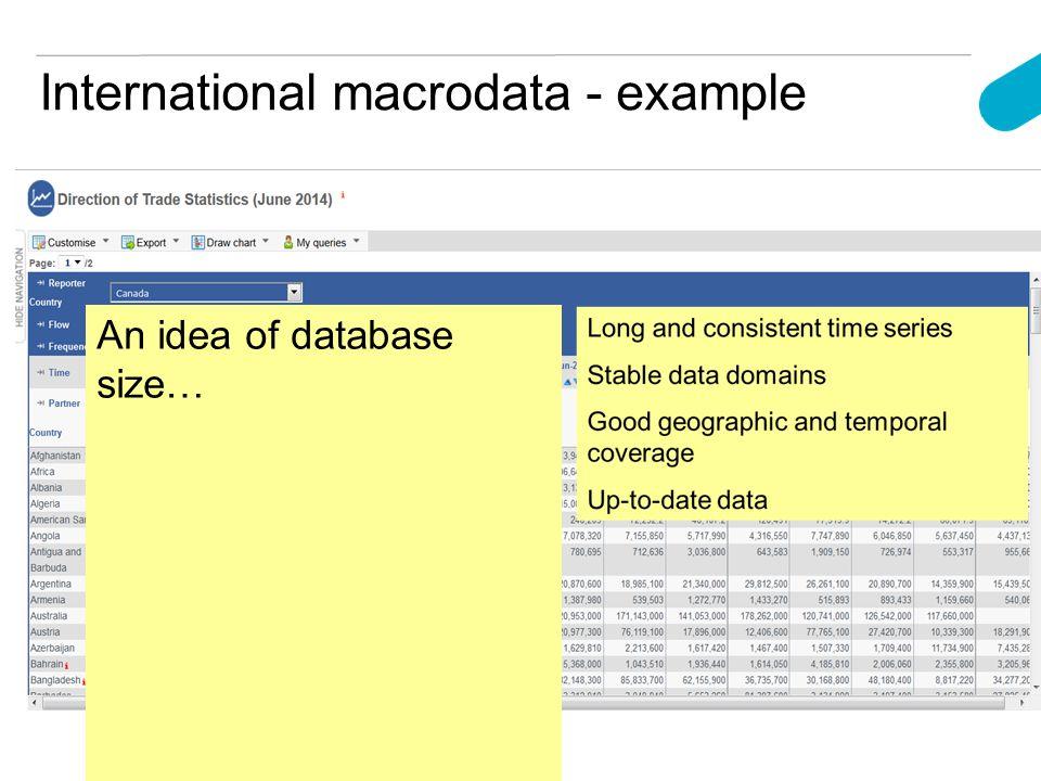 International macrodata - example An idea of database size… Around 70,000 time series Around 2.1 million annual data values Around 25 million monthly data values